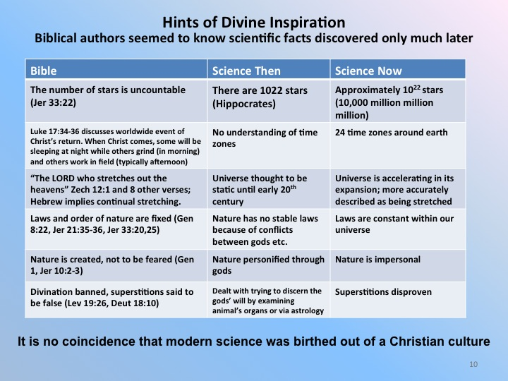 101 Scientific Facts & Foreknowledge - PROVE THE BIBLE